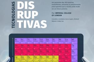 Infografico Tecnologias Disruptivas
