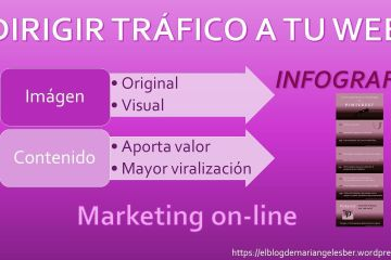 Infografías en tu estrategia de marketing