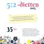 Mine 35 beste tips til 5:2-dietten