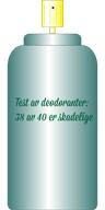 Er deodoranten din trygg? 38 av 40 er skadelige – se testen her!