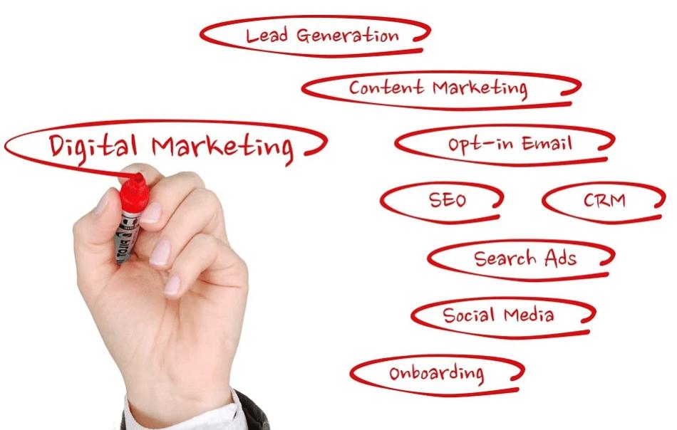 marketer checklists