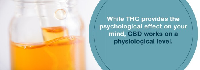 cbd physiological