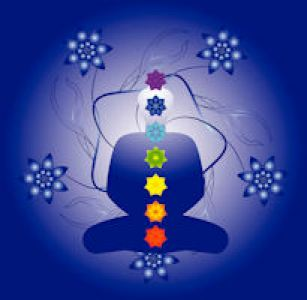 Chakras_resized