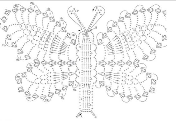 Patrón para hacer una alfombra mariposa de ganchillo 3
