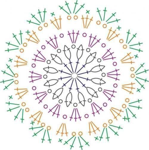 Mandala hecha en crochet con patrón(3)