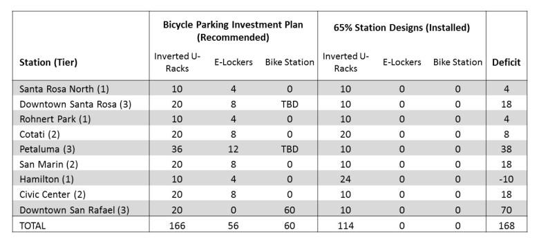 smart bike parking (1)
