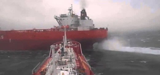 5 ways to avoid ship collision