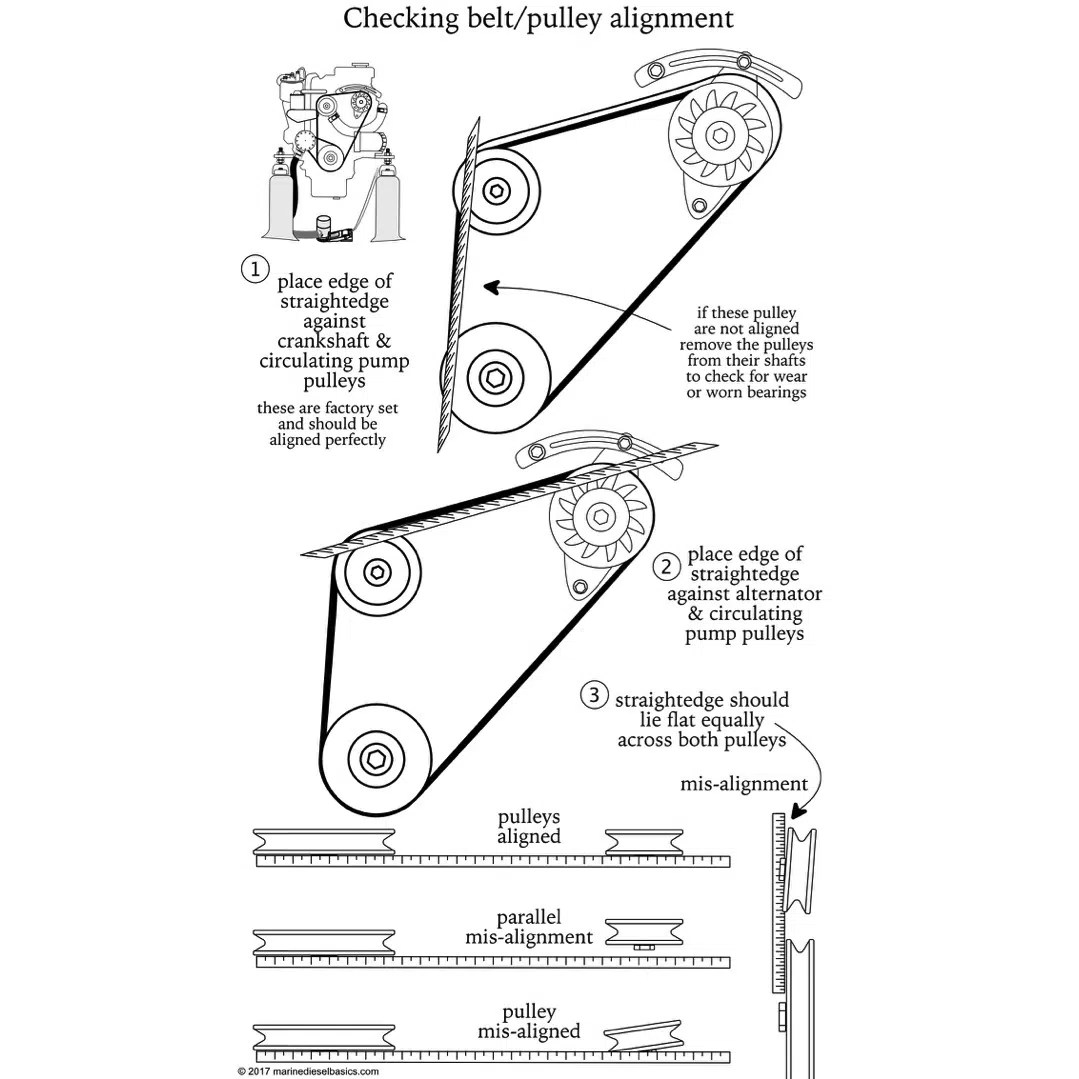 Engine Belt Amp Pulley Alignment