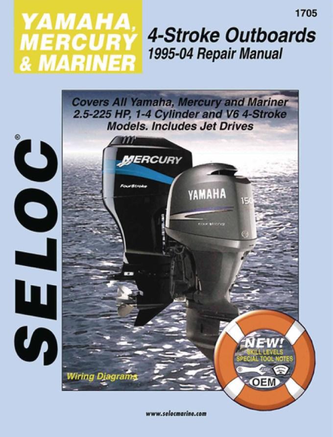 2005 yamaha f900 hp outboard service repair manual