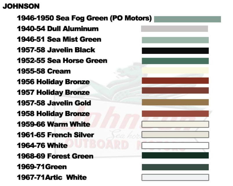 Interlux Marine Paint Color Chart