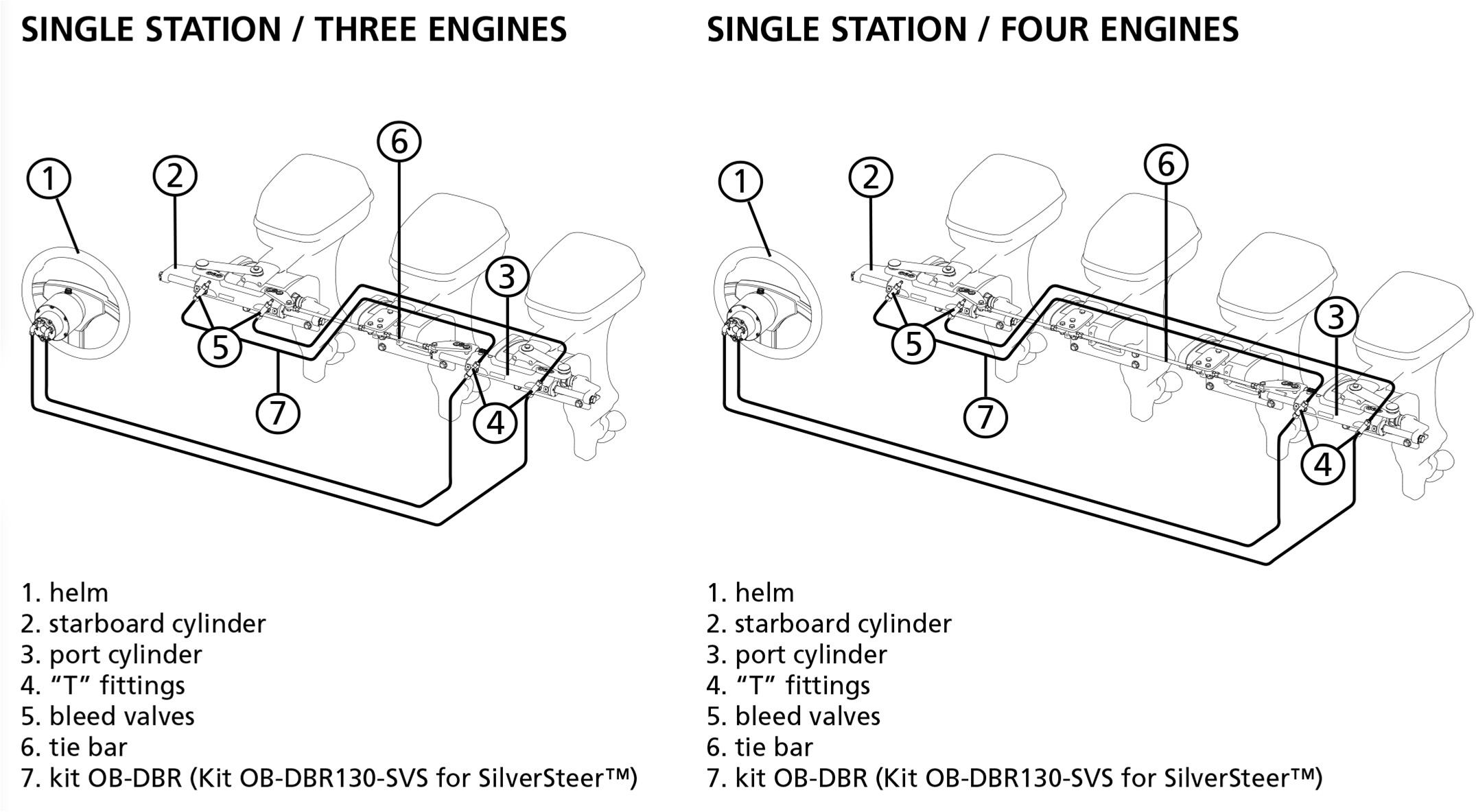 31 Marine Hydraulic Steering System Diagram