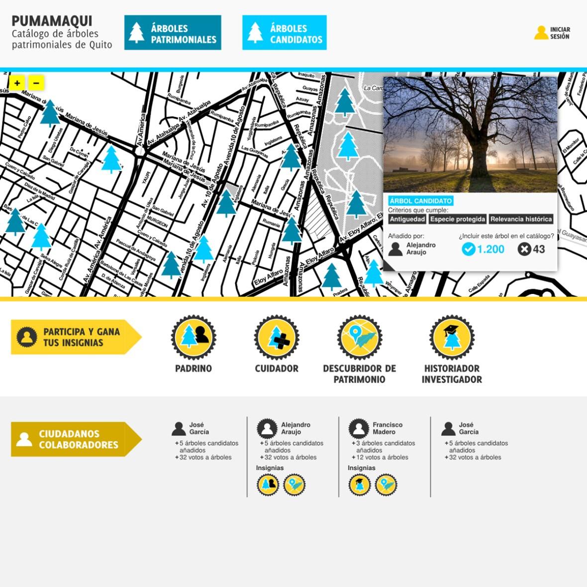 03-pumamaquii-plataforma.digital