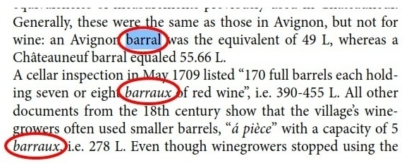 Source: The Châteauneuf du Pape Wine Book , Harry Karis.