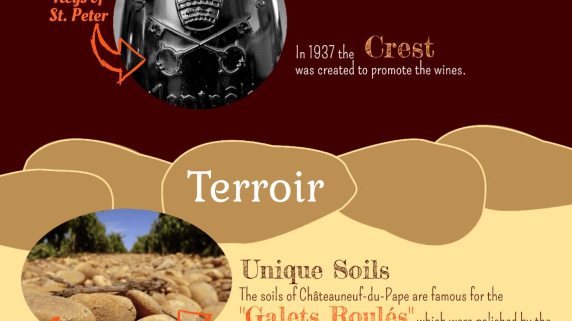 (English) Infographics: Chateauneuf du Pape grapes & history explained