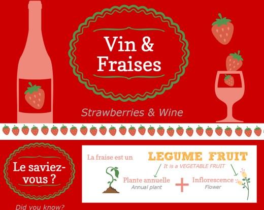 infographie vins et fraises strawberry wine infographics marion barral
