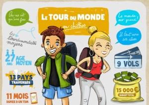 infographie_voyageautourdumonde