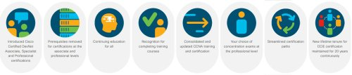 New cisco cert program
