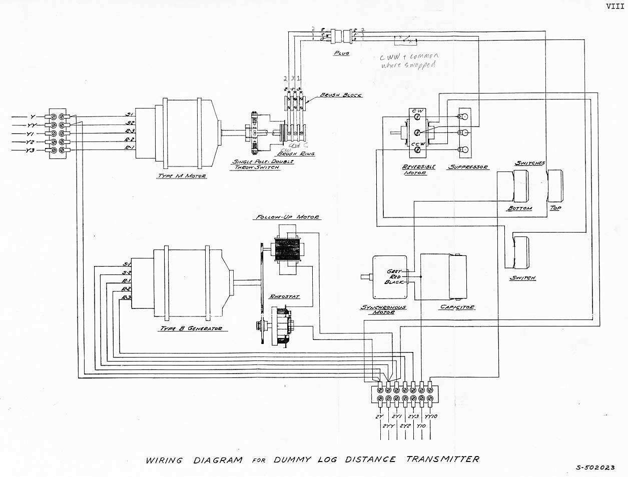 Dummy Log Speed Transmitter And Dummy Log Distance