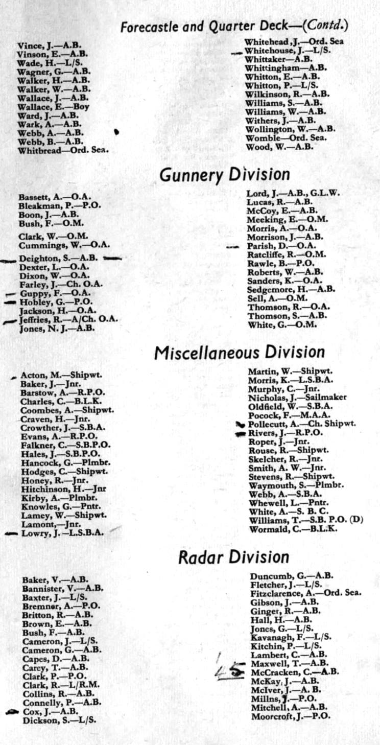 Maritimequest Nominal List Of Ship S Company Of Hms