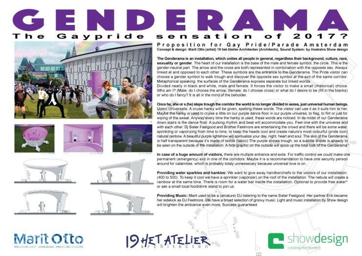 Deelgenomen aan een internationale contest bij Talenthouse . De uitvraag was ontwerp een installatie met als thema Cruisen voor LA Pride. De Pride festivals staan tegenwoordig naast Gay Pride ook voor de LGBTQ+ community. Samen Met 19 het Atelier en i.s.m. met Sijmen Hoekstra (soundsystem/ lightshow) hebben we een 'Genderama' ontworpen. Deel 2: Expositie maquette Genderama @ the Shakespeareclub (Amsterdam Museum) tijdens de Europide Weken 2016. Deel 3: realisatie