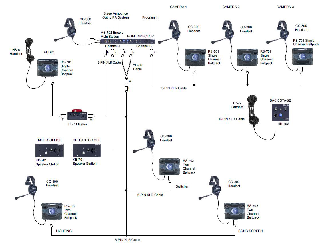 Clear Com Kb 701 Intercom Single Channel Speaker Station