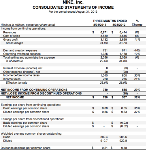 Nike income statement