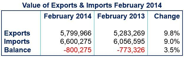 Japanese trade deficit