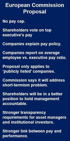 Shareholders should decide executive pay
