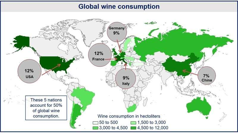 US wine consumption