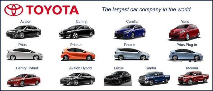 Toyota Range