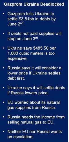 Ukraine gas deadline
