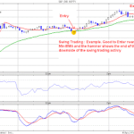 Intraday Swing Trading Example in Nifty