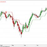 NMA Chart Update