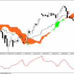 Nifty futures cloud Update for 10th Dec 2010