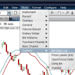 Custom Motive Wave Settings for Channel Offset Trading System