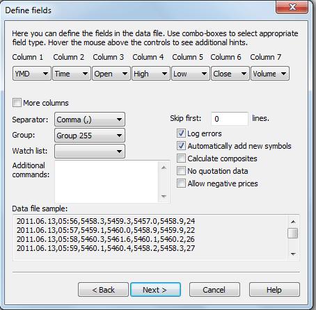Forex intraday data amibroker
