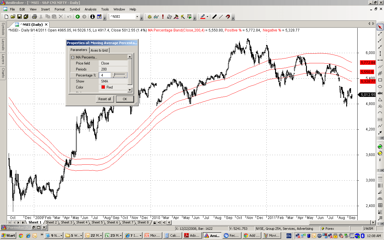 5-13 ema-offset channel trading system