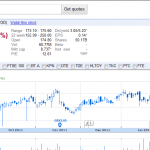 Google Finance Extends Realtime Data to UK, Germany and Italy Stock Markets