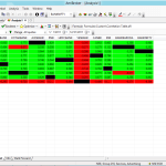 How to Create Correlation Matrix Table using Amibroker