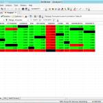 How to Create Correlation Matrix Table using Amibroker