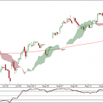 Nifty and Bank Nifty 90 min charts for 24 Aug 2012 trading