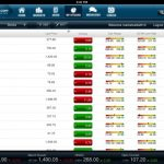 Marketcalls New Year Stock Picks for 2013