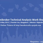 Amibroker Technical Analysis Workshop – Bangalore