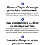 What if there is a US shutdown? : Infographic
