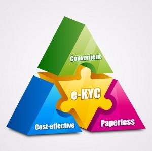 e-KYC