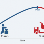 Pump and Dump Scheme in Stock Markets Explained