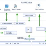Understanding Order Management Systems in India
