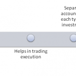 3 Essential Benefits of Having Multiple Trading Accounts