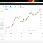 QuantConnect C# Algorithmic Trading Platform in a Browser