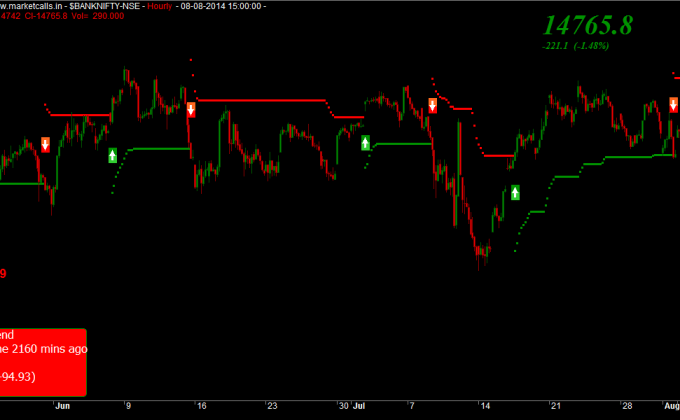 Bank Nifty Spot